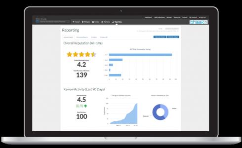 Review-analytics-macbook